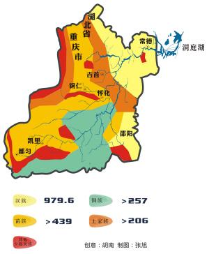 沅水流域人口过百万民族分布示意图